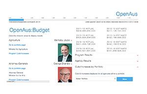 openaus-budget